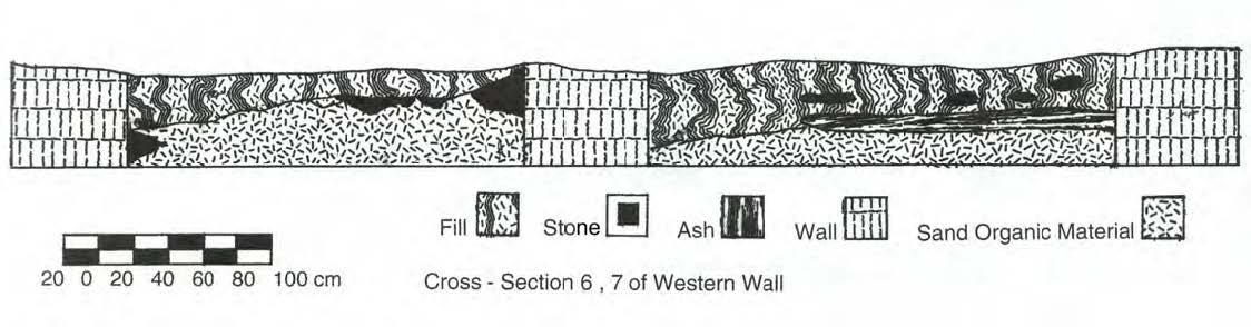 Diagrams from Al-Bid Survey Report: Al-Bid History and Archaeology